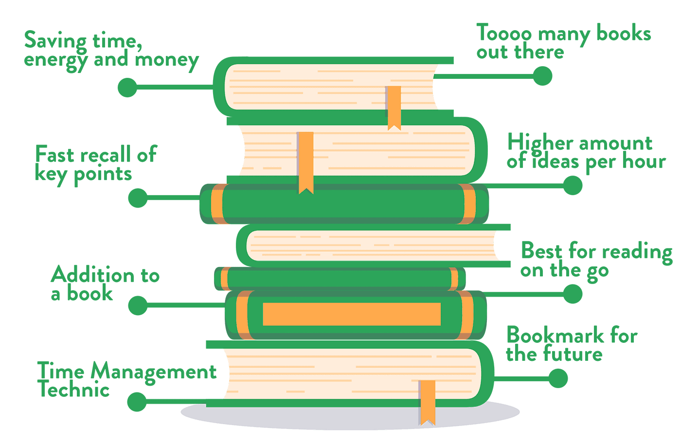 Book Summaries vs Books Pros and Cons